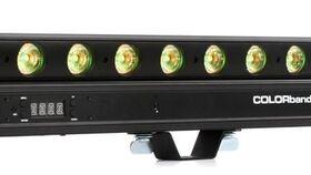 Image of a COLORband LED