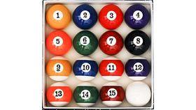 Image of a Pool Ball Set